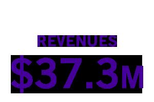 Revenues: $37.3 million
